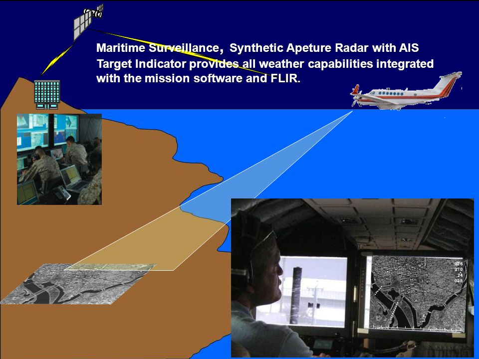 Maritime Surveillance, Synthetic Apeture Radar with AIS