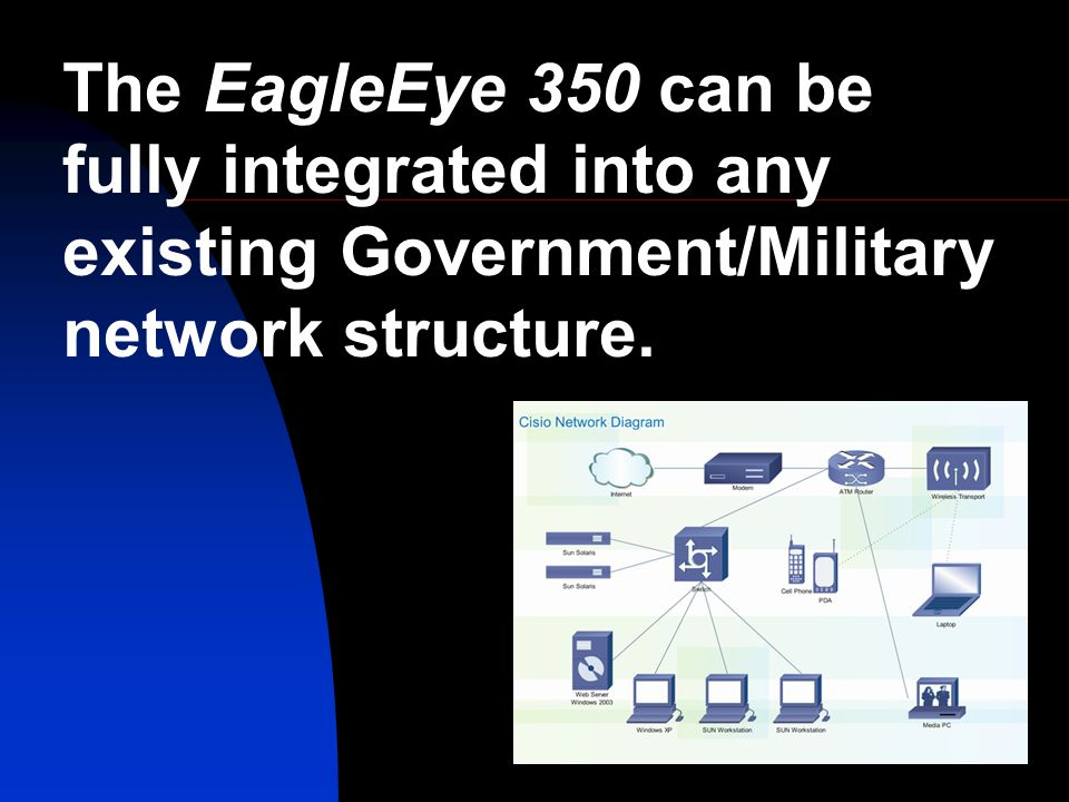 The EagleEye 350 can be fully integrated into any existing Government/Military network structure.