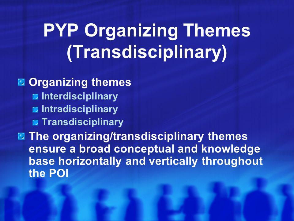 PYP Organizing Themes (Transdisciplinary)