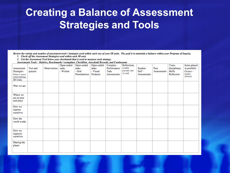 Creating a Balance of Assessment Strategies and Tools