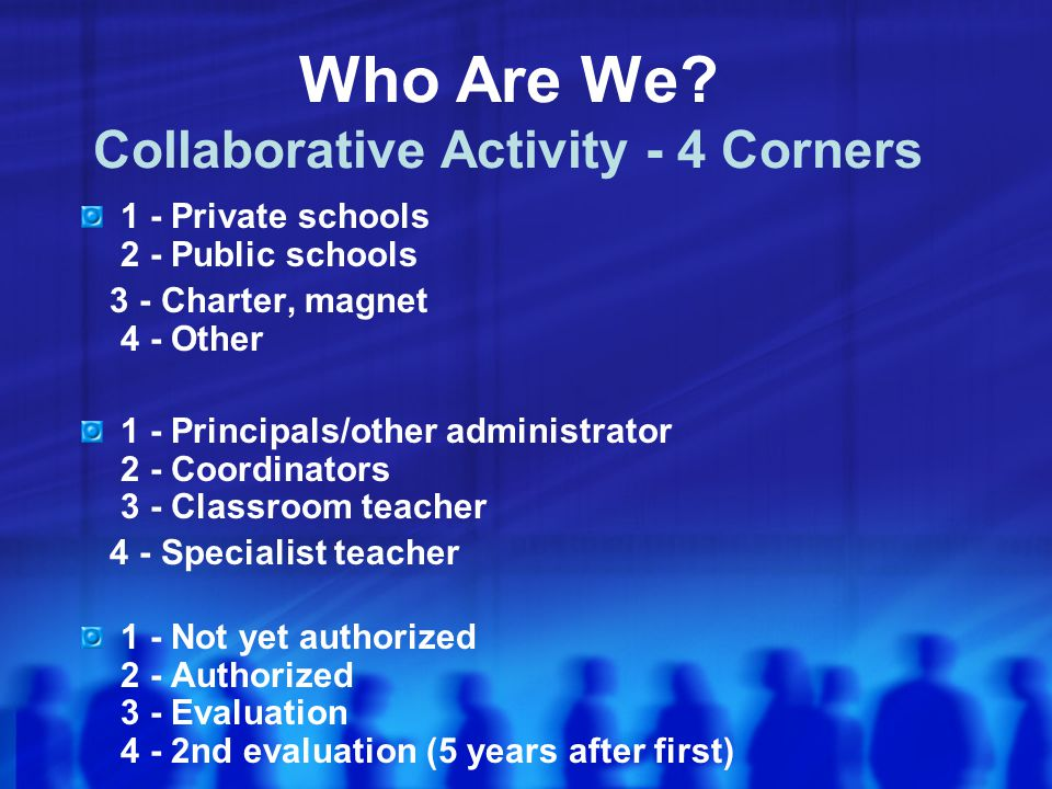 Who Are We Collaborative Activity - 4 Corners