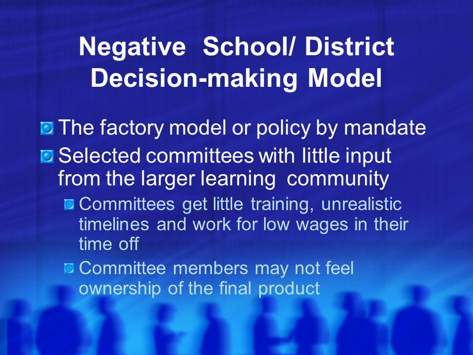 Negative School/ District Decision-making Model