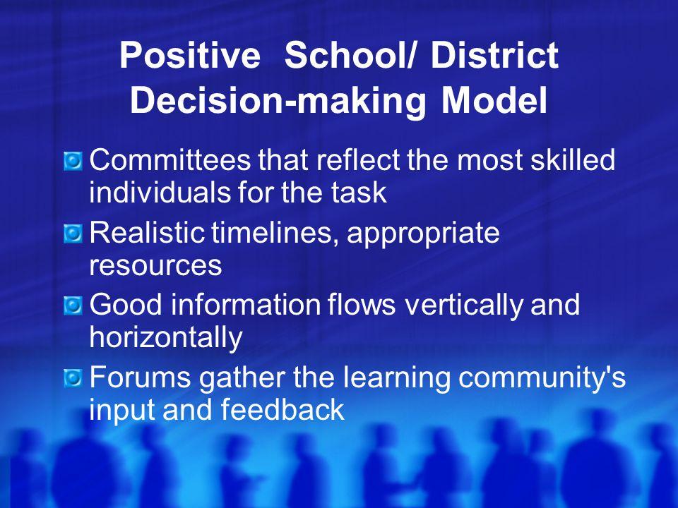 Positive School/ District Decision-making Model