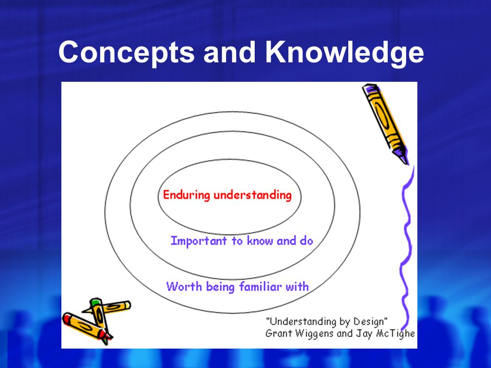 Concepts and Knowledge