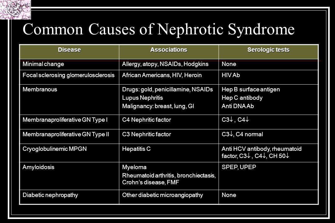 Common Causes of Nephrotic Syndrome