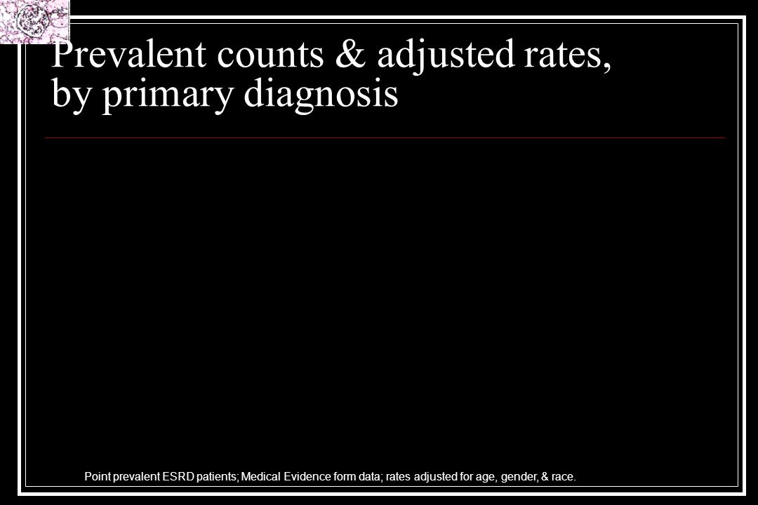 Prevalent counts & adjusted rates, by primary diagnosis
