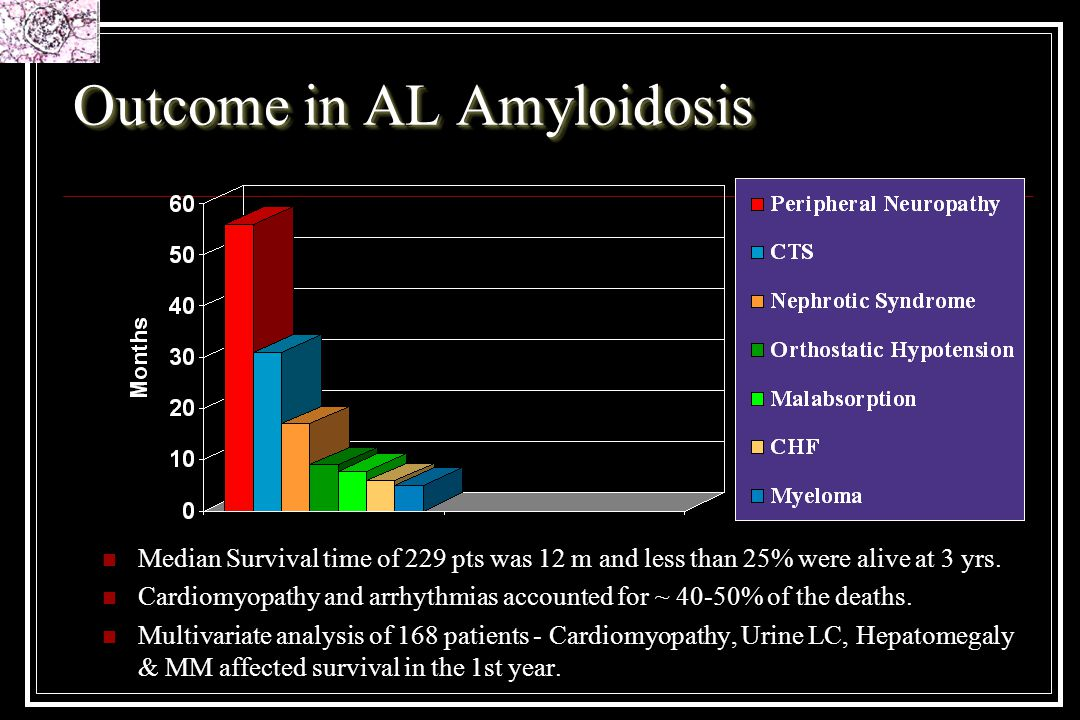 Outcome in AL Amyloidosis
