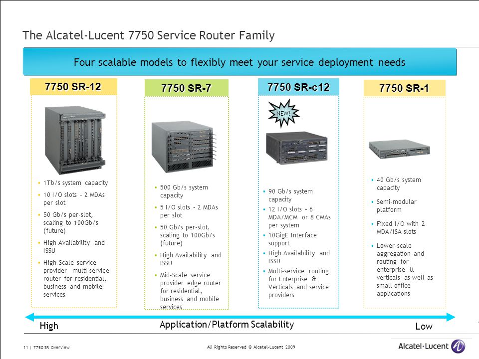 The Alcatel-Lucent 7750 Service Router Family