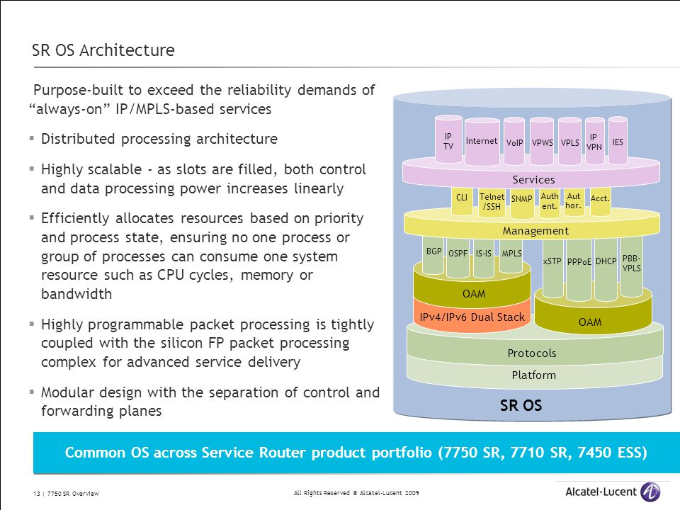 SR OS Architecture SR OS