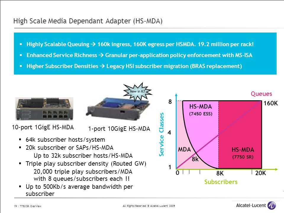 High Scale Media Dependant Adapter (HS-MDA)