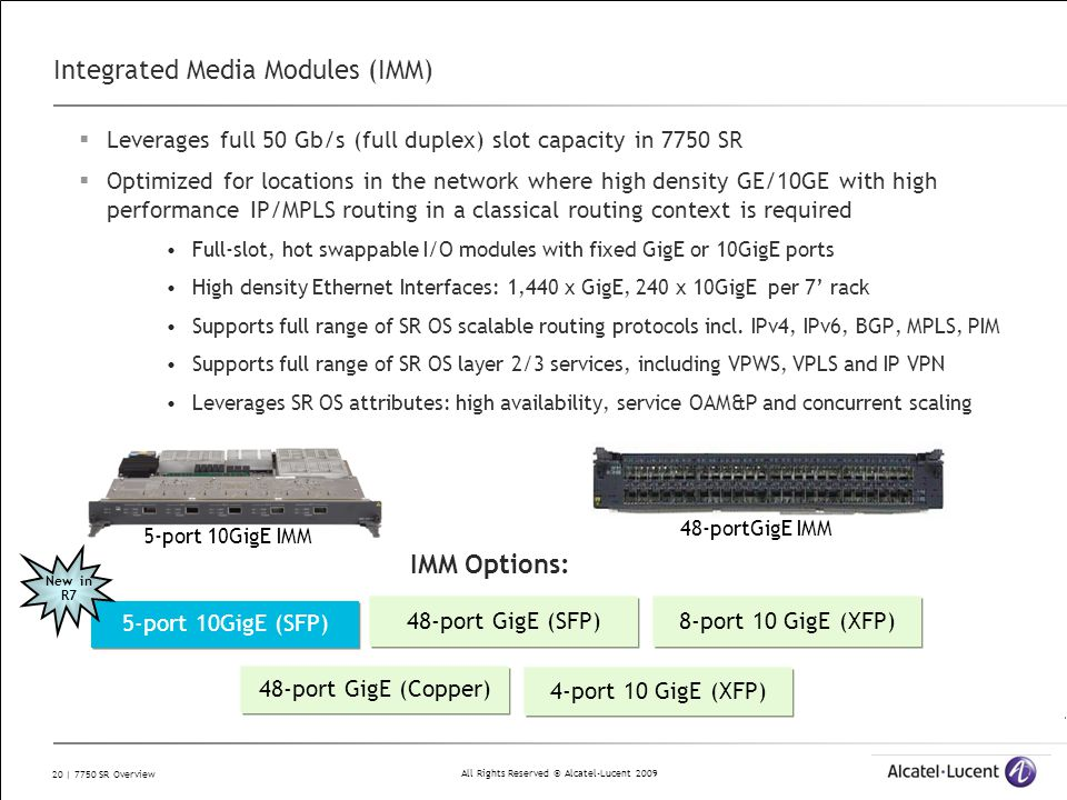 Integrated Media Modules (IMM)