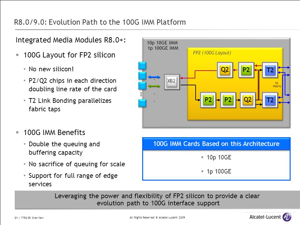 R8.0/9.0: Evolution Path to the 100G IMM Platform