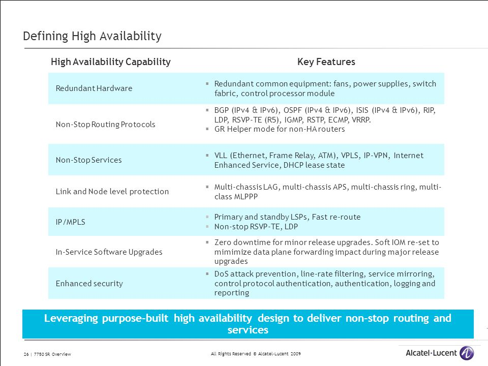 Defining High Availability