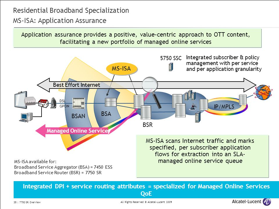 Residential Broadband Specialization MS-ISA: Application Assurance