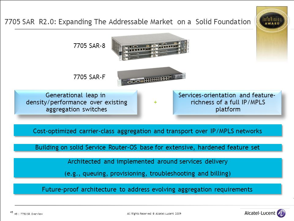 7705 SAR R2.0: Expanding The Addressable Market on a Solid Foundation