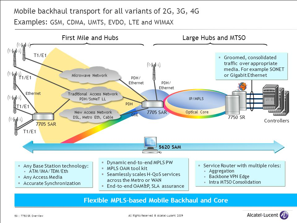 Flexible MPLS-based Mobile Backhaul and Core