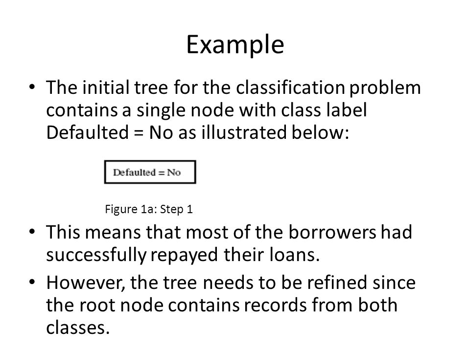 Example The initial tree for the classification problem contains a single node with class label Defaulted = No as illustrated below: