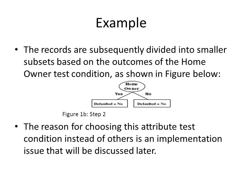 Example The records are subsequently divided into smaller subsets based on the outcomes of the Home Owner test condition, as shown in Figure below: