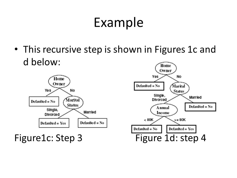 Example This recursive step is shown in Figures 1c and d below: