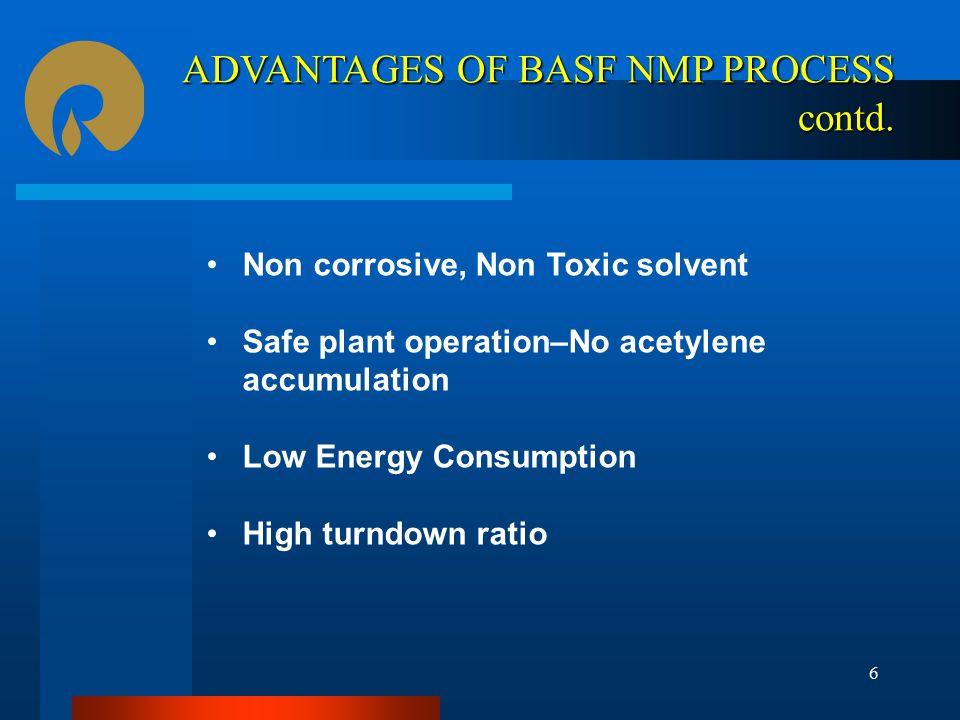ADVANTAGES OF BASF NMP PROCESS contd.