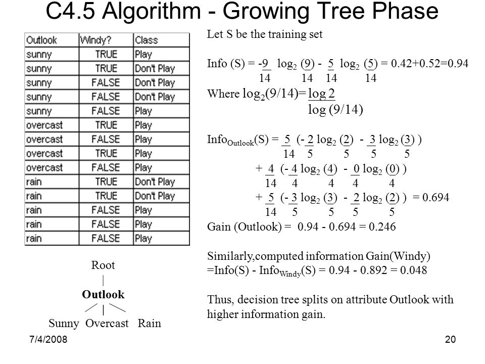 C4.5 Algorithm - Growing Tree Phase