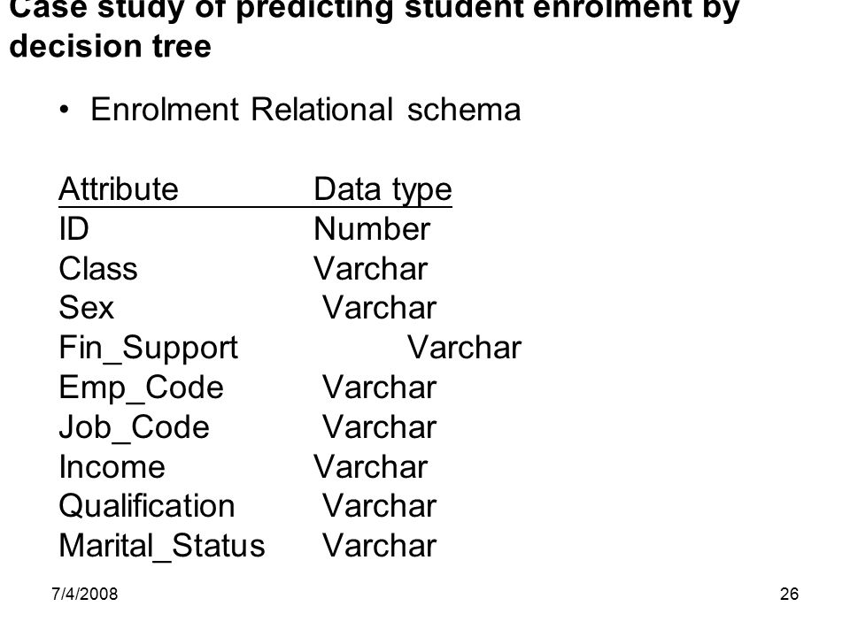 Case study of predicting student enrolment by decision tree