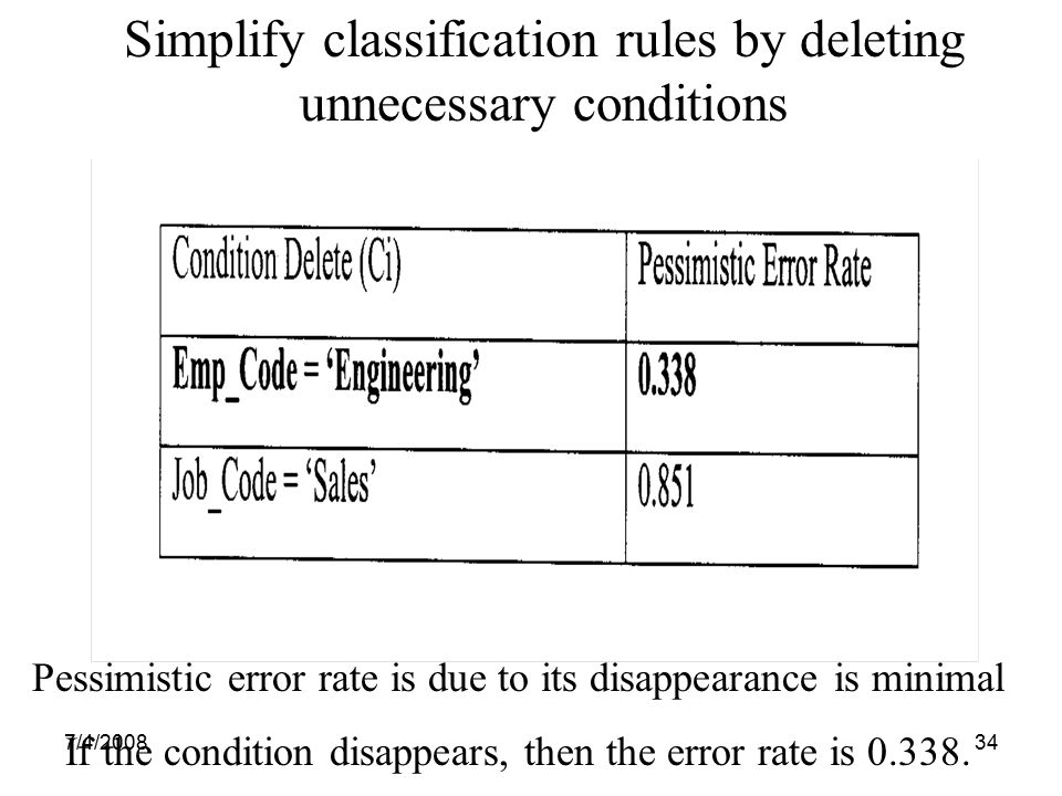 Simplify classification rules by deleting unnecessary conditions
