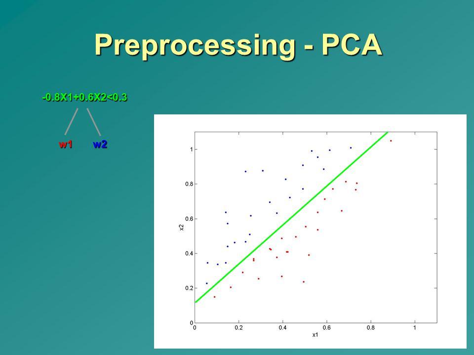 Preprocessing - PCA -0.8X1+0.6X2<0.3 w1 w2