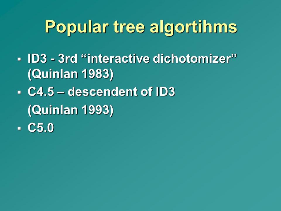 Popular tree algortihms