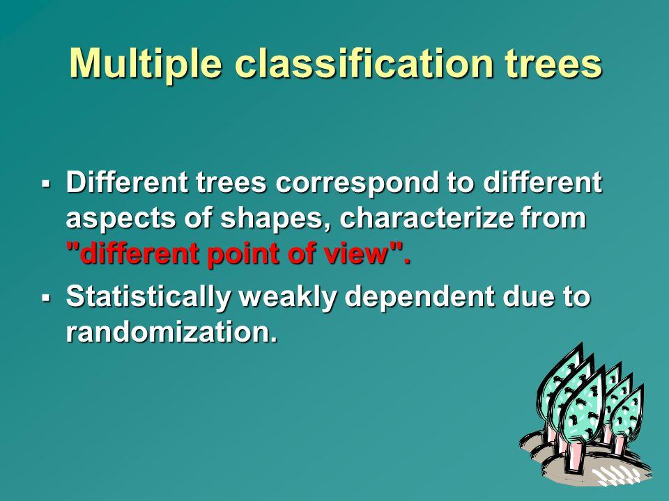 Multiple classification trees