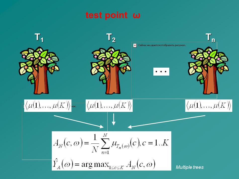 test point ω T1 T2 Tn Multiple trees