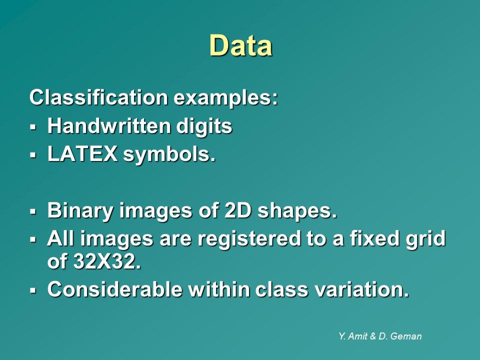 Data Classification examples: Handwritten digits LATEX symbols.