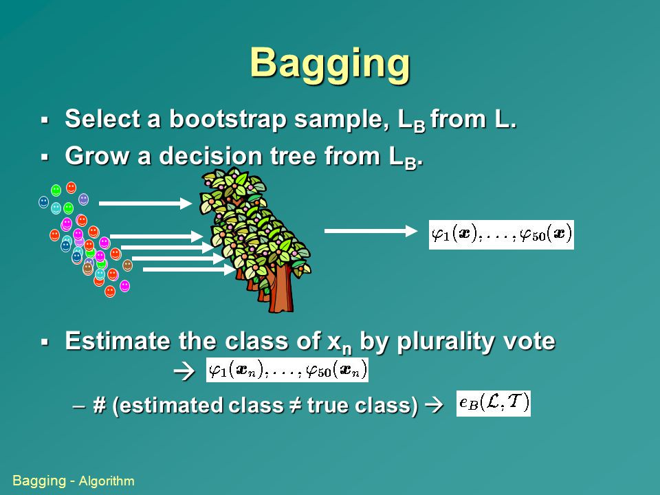 Bagging Select a bootstrap sample, LB from L.