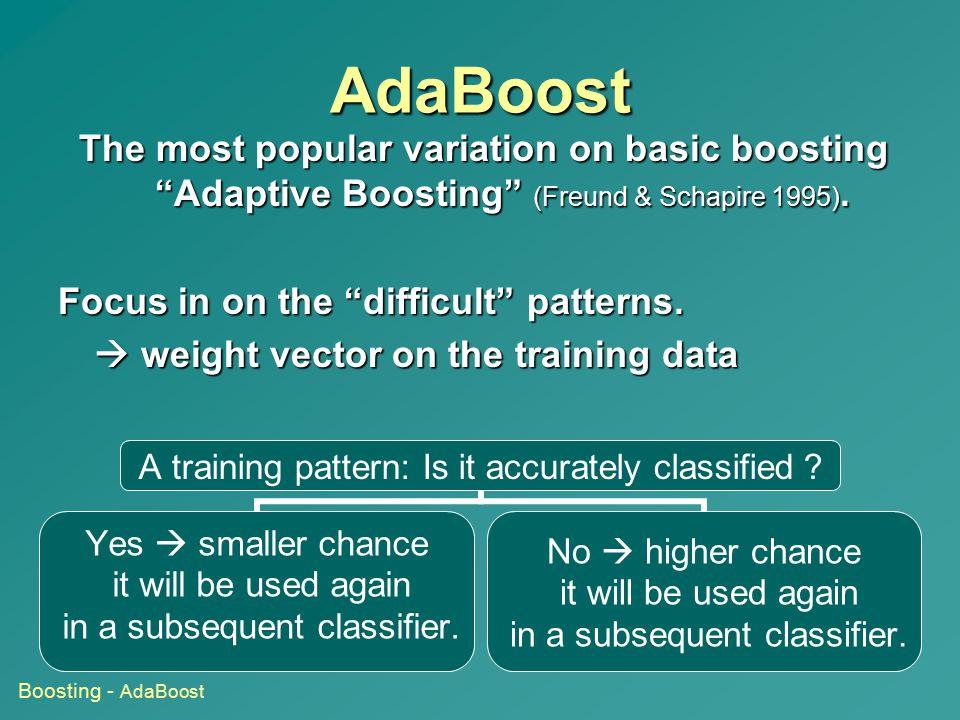 AdaBoost The most popular variation on basic boosting Adaptive Boosting (Freund & Schapire 1995).