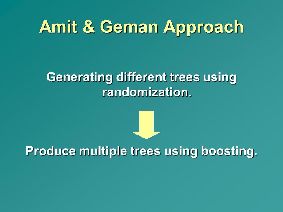 Amit & Geman Approach Generating different trees using randomization.