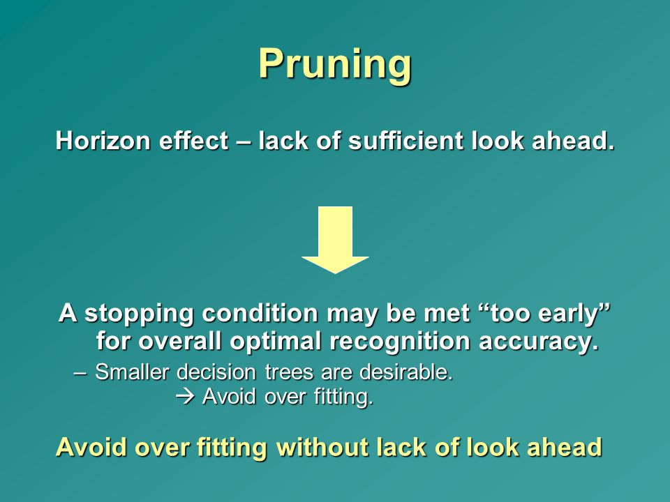 Horizon effect – lack of sufficient look ahead.
