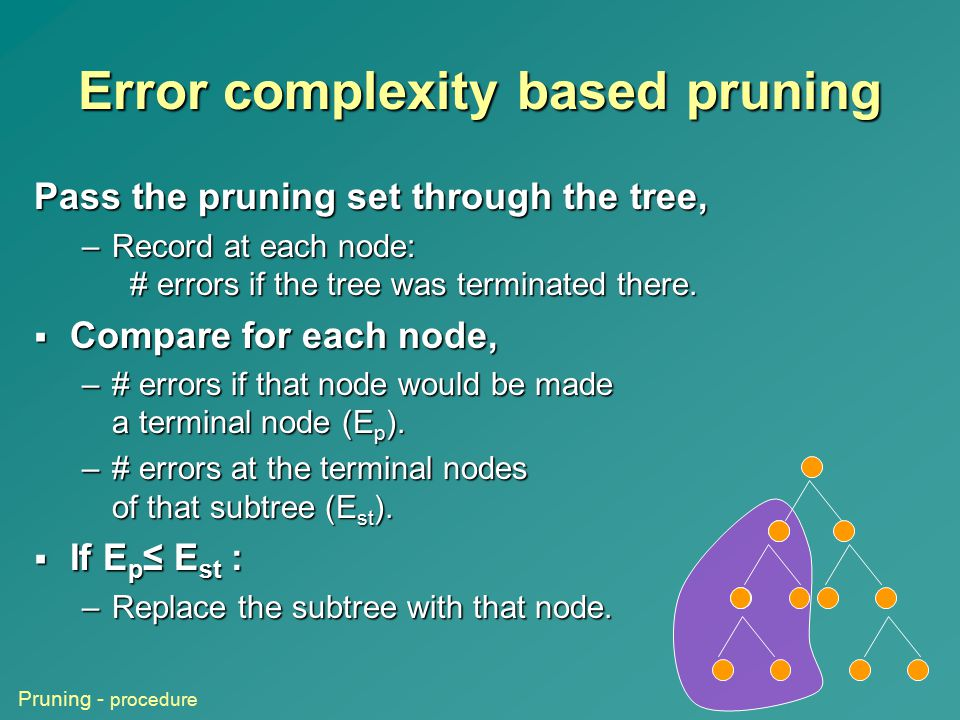 Error complexity based pruning