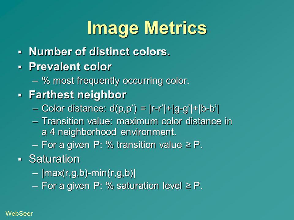 Image Metrics Number of distinct colors. Prevalent color