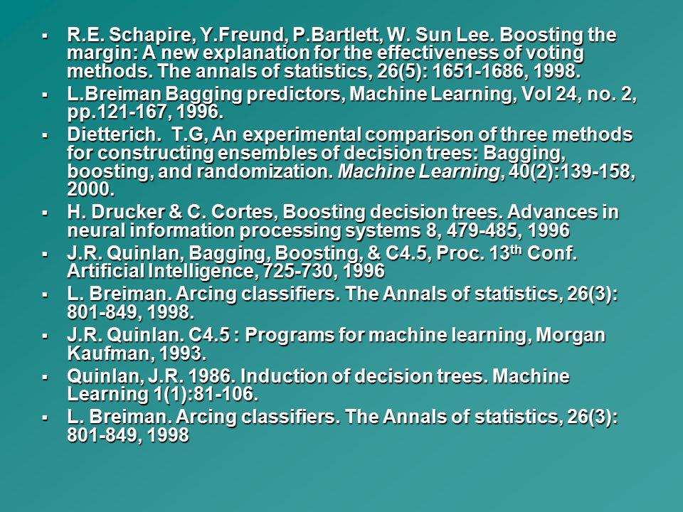 R. E. Schapire, Y. Freund, P. Bartlett, W. Sun Lee