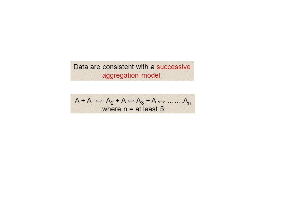 Data are consistent with a successive