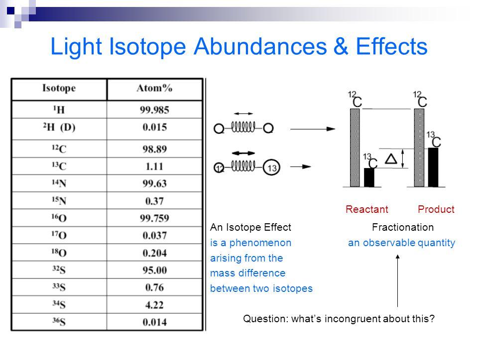 Light Isotope Abundances & Effects