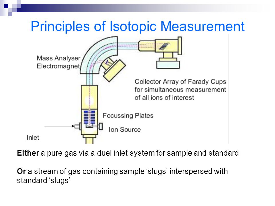 Principles of Isotopic Measurement