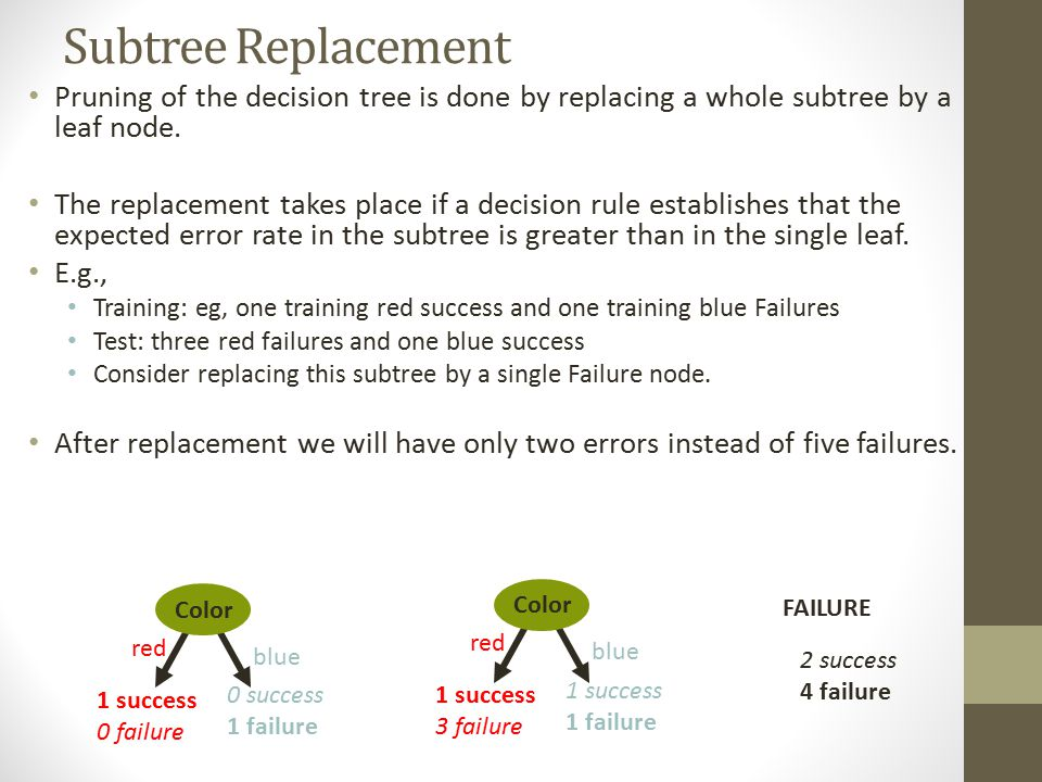 Subtree Replacement Pruning of the decision tree is done by replacing a whole subtree by a leaf node.