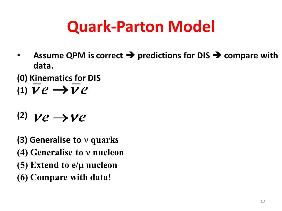 Quark-Parton Model Assume QPM is correct  predictions for DIS  compare with data. (0) Kinematics for DIS.