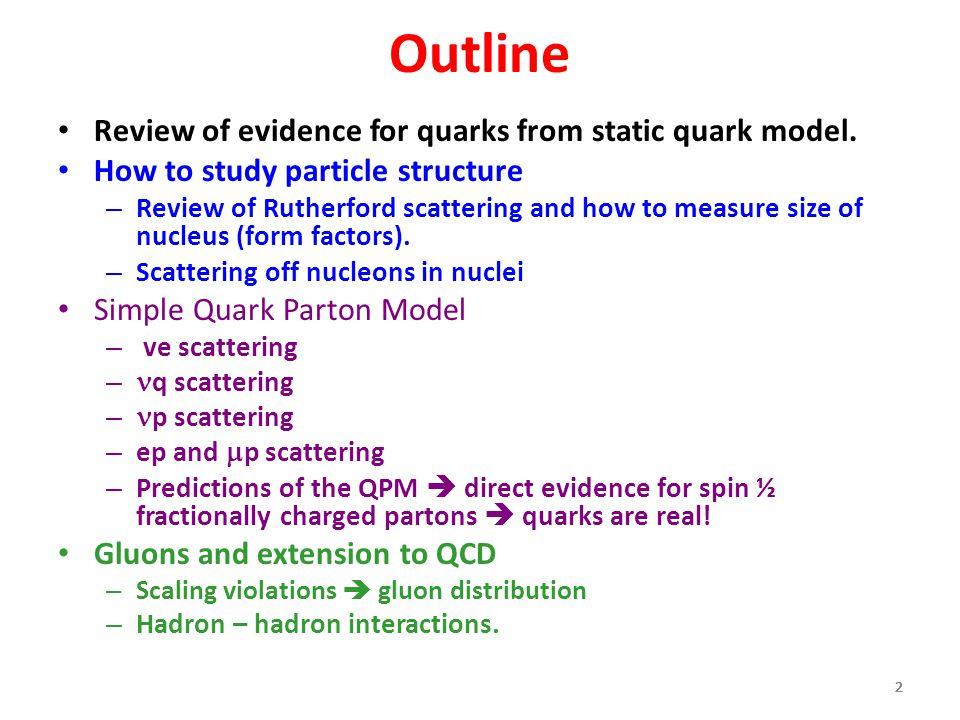 Outline Review of evidence for quarks from static quark model.