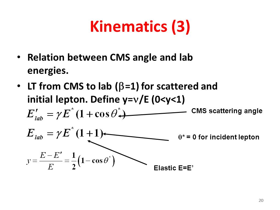 Kinematics (3) Relation between CMS angle and lab energies.