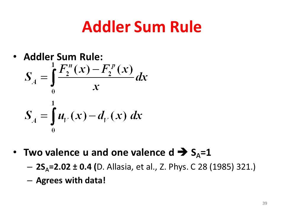 Addler Sum Rule Addler Sum Rule: