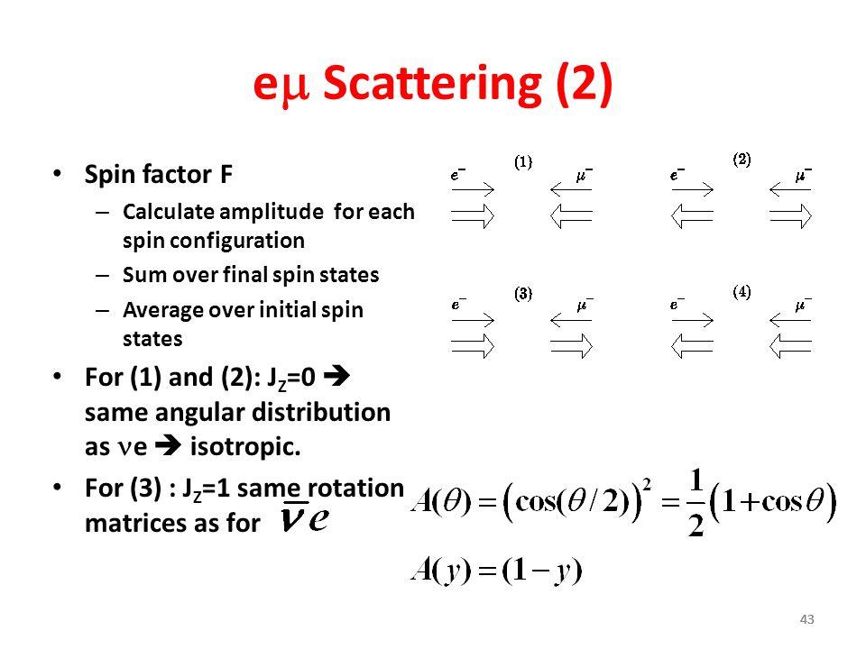 em Scattering (2) Spin factor F