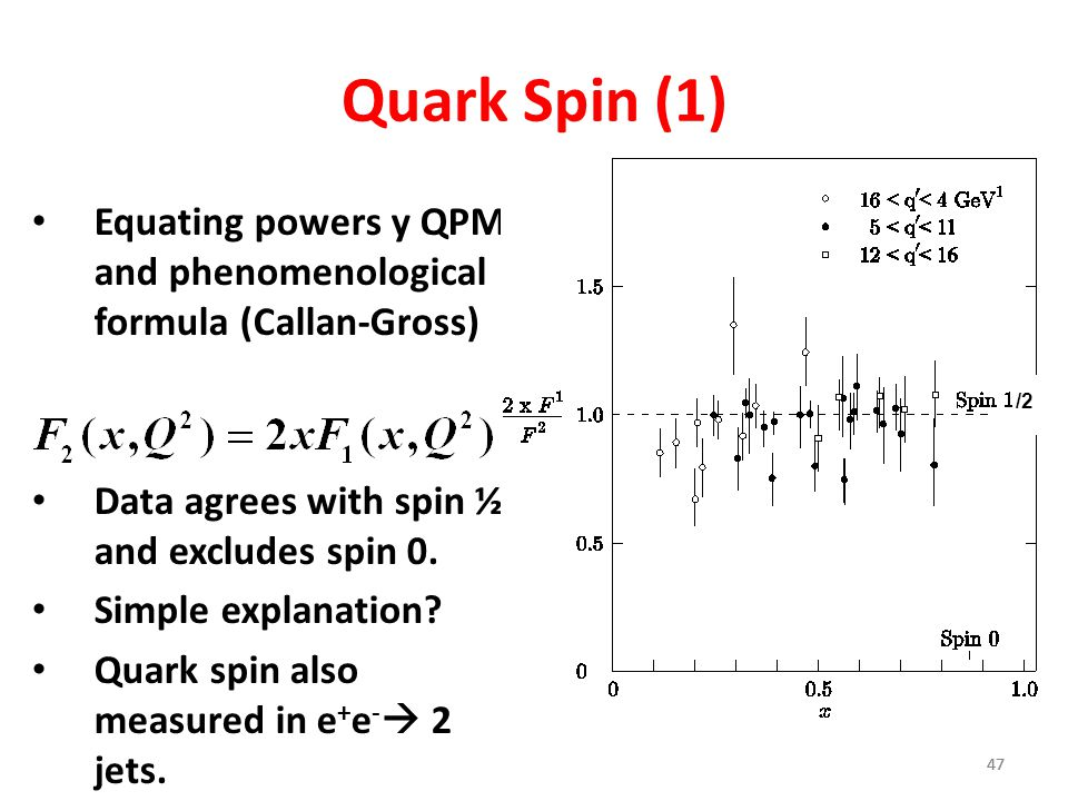 Quark Spin (1) Equating powers y QPM and phenomenological formula (Callan-Gross) Data agrees with spin ½ and excludes spin 0.