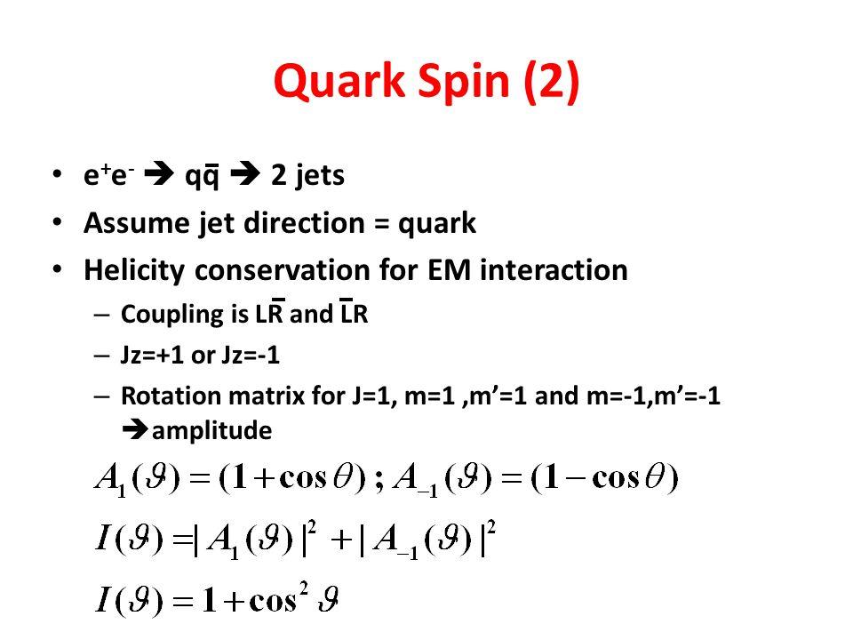 Quark Spin (2) e+e-  qq  2 jets Assume jet direction = quark